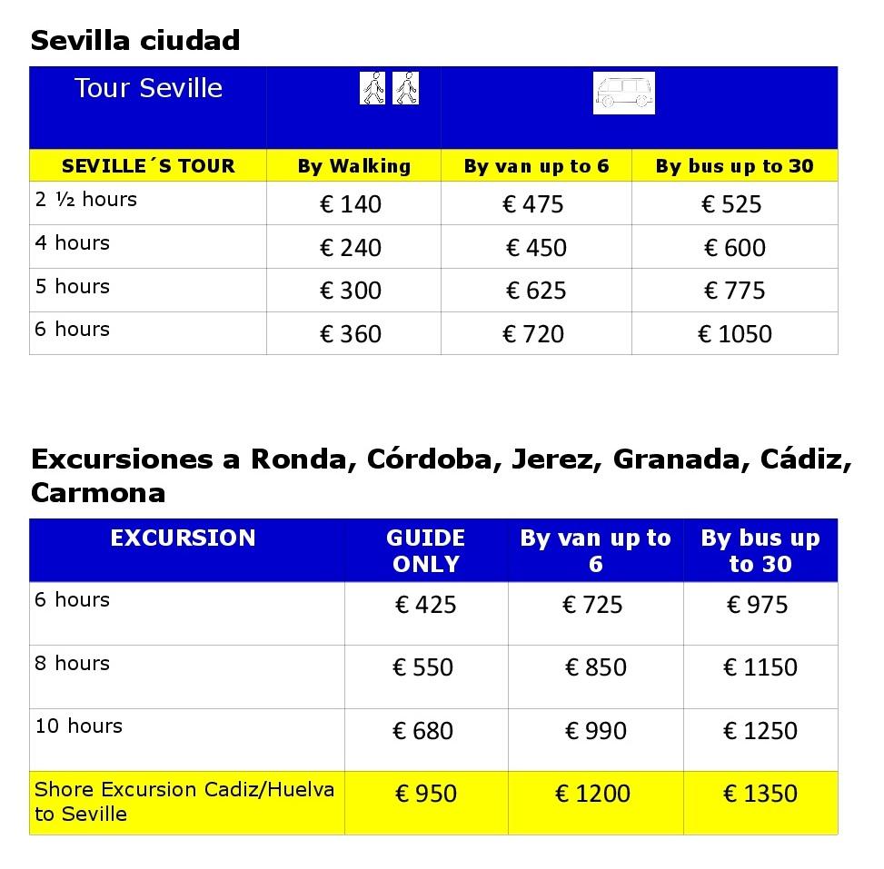 Precio tour privado en Sevilla, excursiones, experiencias y tour grupal